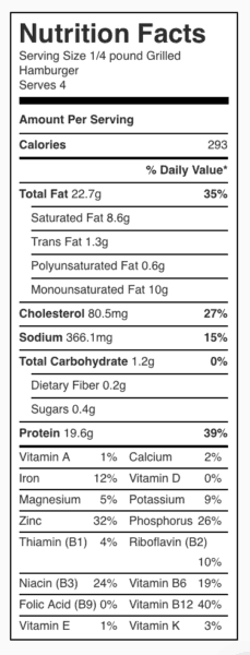 Grilled Hamburger Nutrition Label. Each serving is 1/4 pound hamburger.