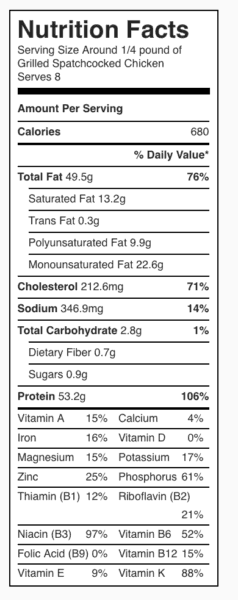 Grilled Spatchcocked Chicken Nutrition Label. Each serving is about 1/4 pound of chicken.