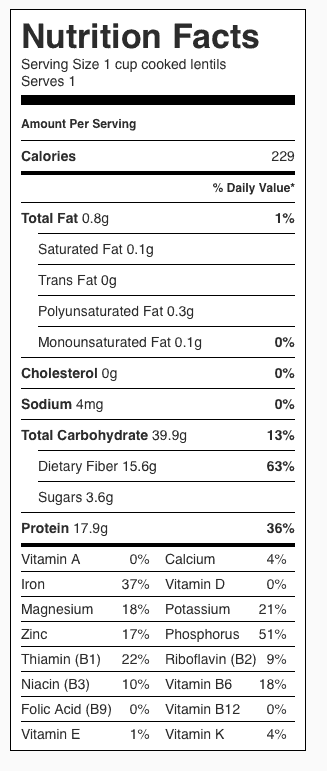 Nutrition Label Per Cup of Cooked Lentils.
