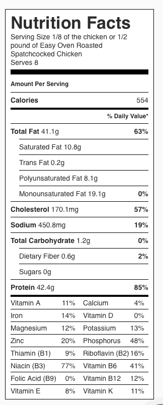 Easy Oven Roasted Spatchcocked Chicken Nutrition Label. Each serving is about 1/8 the chicken.