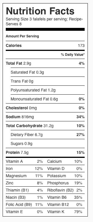 Easy Baked Falafel Nutrition Label. Each serving is 3 walnut-sized falafels. Recipe makes 24 falafels.