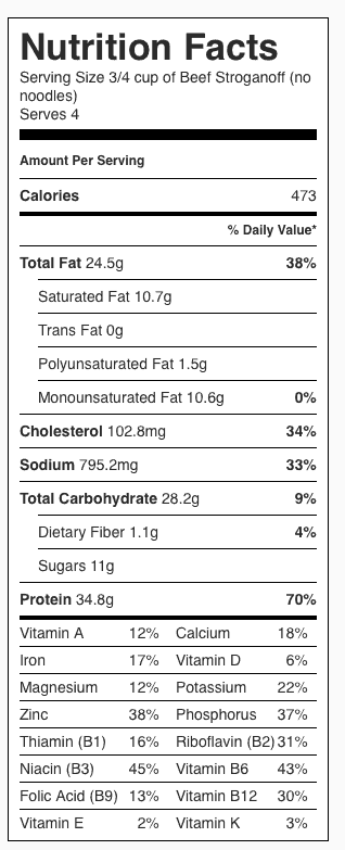 Beef Stroganoff Nutrition Label. Each serving = 1/4 pound of meat and 1/4 of the sauce (about 3/4 cup total). Nutrition does not include noodles.
