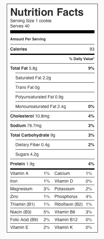 Homemade Peanut Butter Cookies Nutrition Label. Each serving is one cookie.