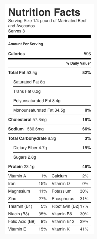 Marinated Beef and Avocado Nutrition Label. Each serving is about 1/4 pound of beef and 1/4 of an avocado.