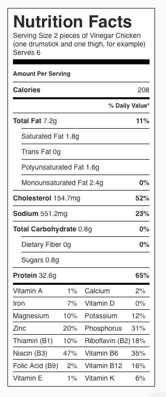 Vinegar Chicken Nutrition Label. Each serving is two pieces of chicken (leg or thigh), and assumes most of the vinegar, salt and sugar will be poured off and not ingested.