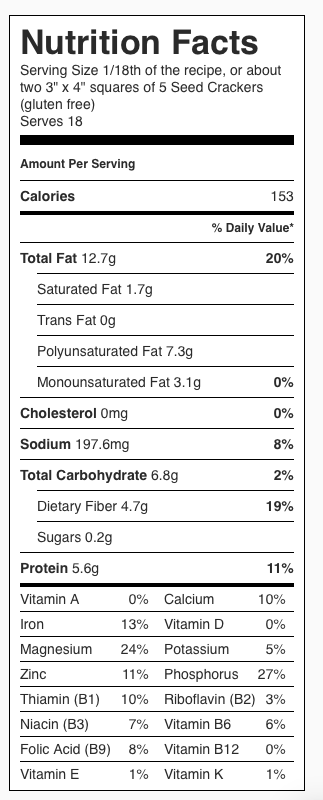 """Five Seed Crackers (Gluten Free) Nutrition Label. The recipe serves 18. Each serving is about two 3"""" x 4"""" crackers."""