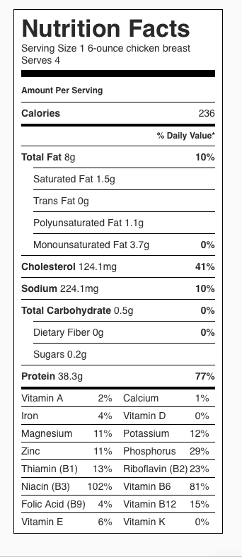 Croatian Grilled Chicken Croatian Grilled Chicken Nutrition Label. Each serving is one chicken breast.
