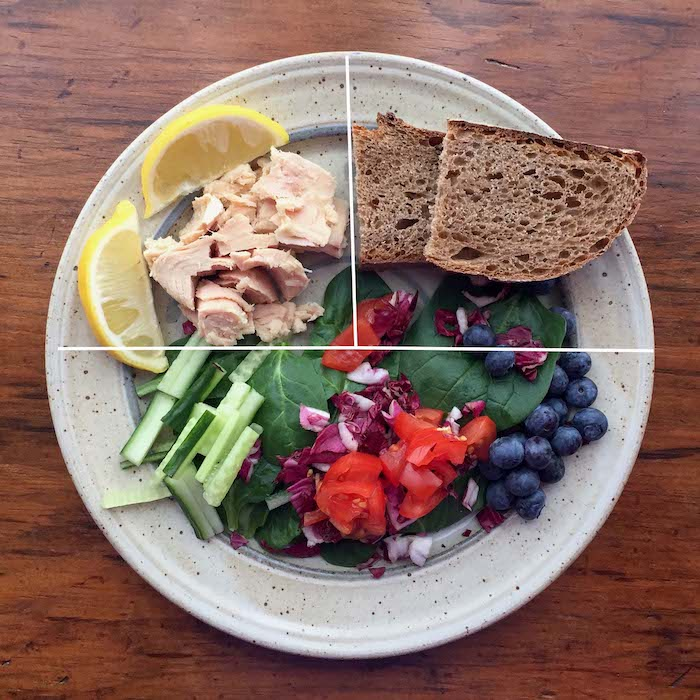 Image of a plate, divided into 3 parts, with one-half fruits and vegetables, one-quarter whole grains, and one-quarter lean protein. Control blood sugar levels the easy way. #DiabetesControl #HealthyEating #HealthyEatingPlateMethod #PlateMethod #health #HealthyTwist #RecipeIdeaShop